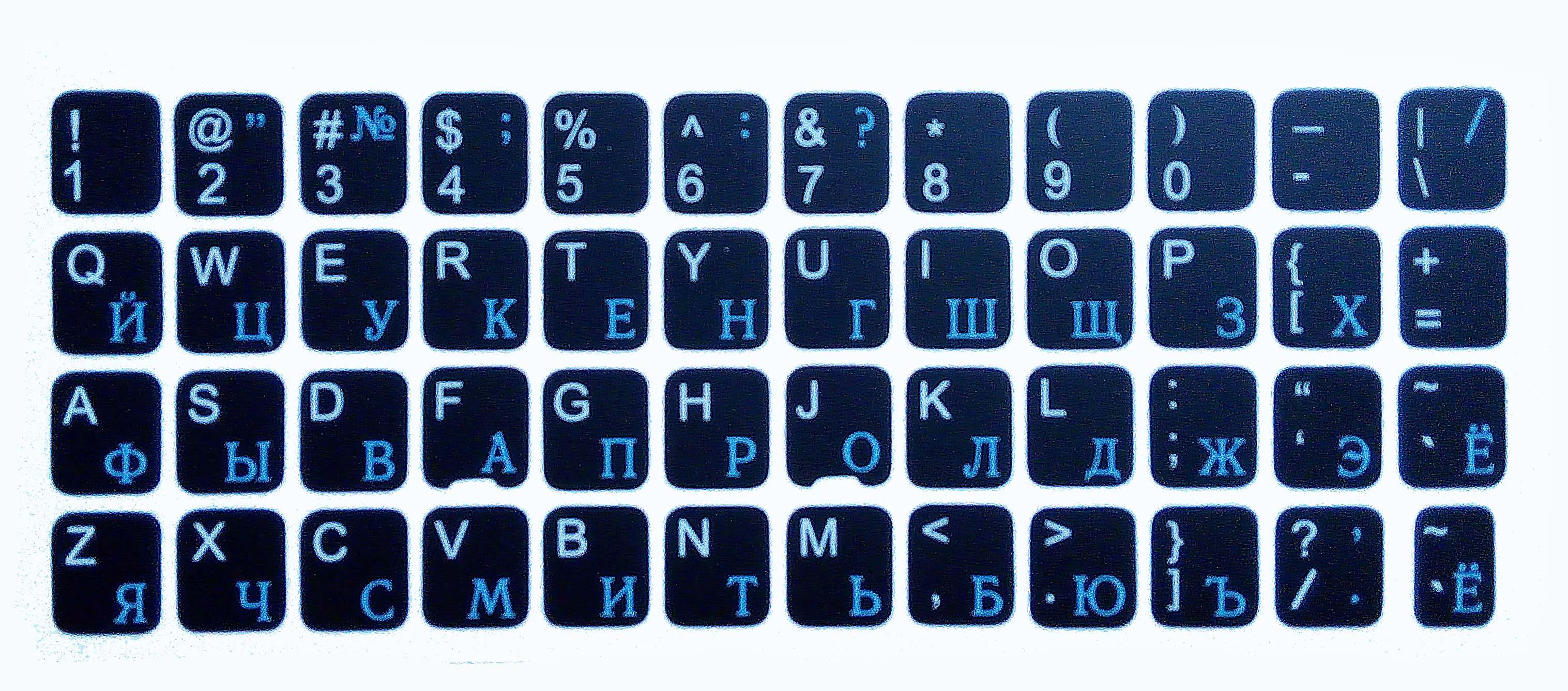 Буквы на клавиатуре